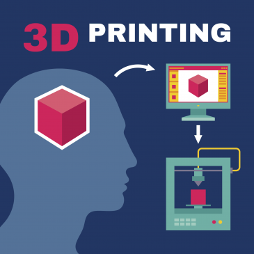 3D printing introduction